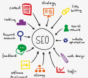 One of The Best Affordable SEO Company in the Baton Rouge La.